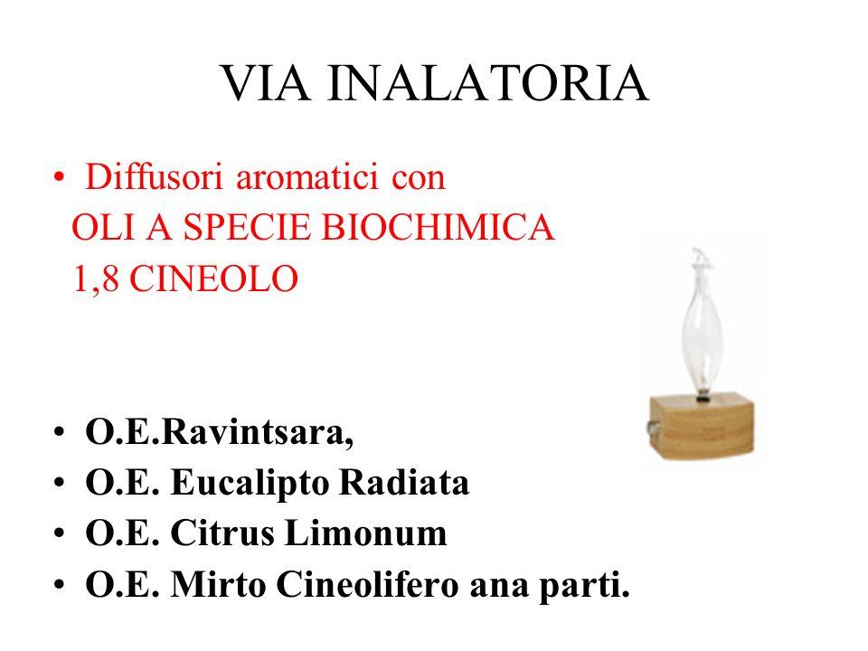 VIA INALATORIA Diffusori aromatici con OLI A SPECIE BIOCHIMICA 1,8 CINEOLO O.E.Ravintsara, O.E. Eucalipto Radiata O.E. Citrus Limonum O.E. Mirto Cineo