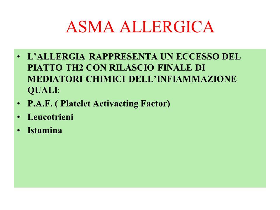ASMA ALLERGICA LALLERGIA RAPPRESENTA UN ECCESSO DEL PIATTO TH2 CON RILASCIO FINALE DI MEDIATORI CHIMICI DELLINFIAMMAZIONE QUALI: P.A.F. ( Platelet Act