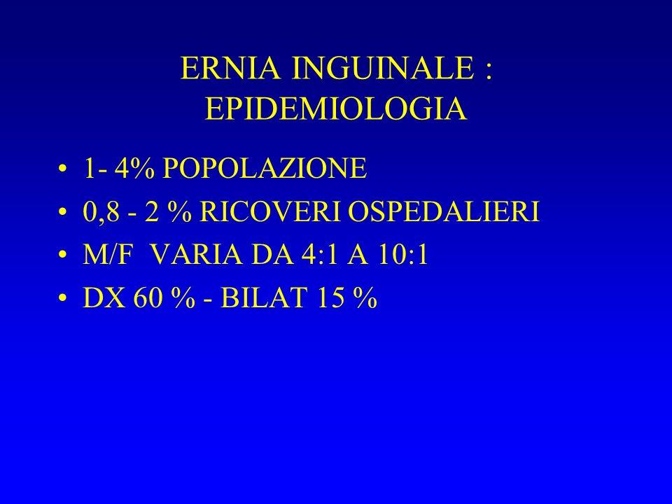 ERNIA INGUINALE : EPIDEMIOLOGIA 1- 4% POPOLAZIONE 0,8 - 2 % RICOVERI OSPEDALIERI M/F VARIA DA 4:1 A 10:1 DX 60 % - BILAT 15 %