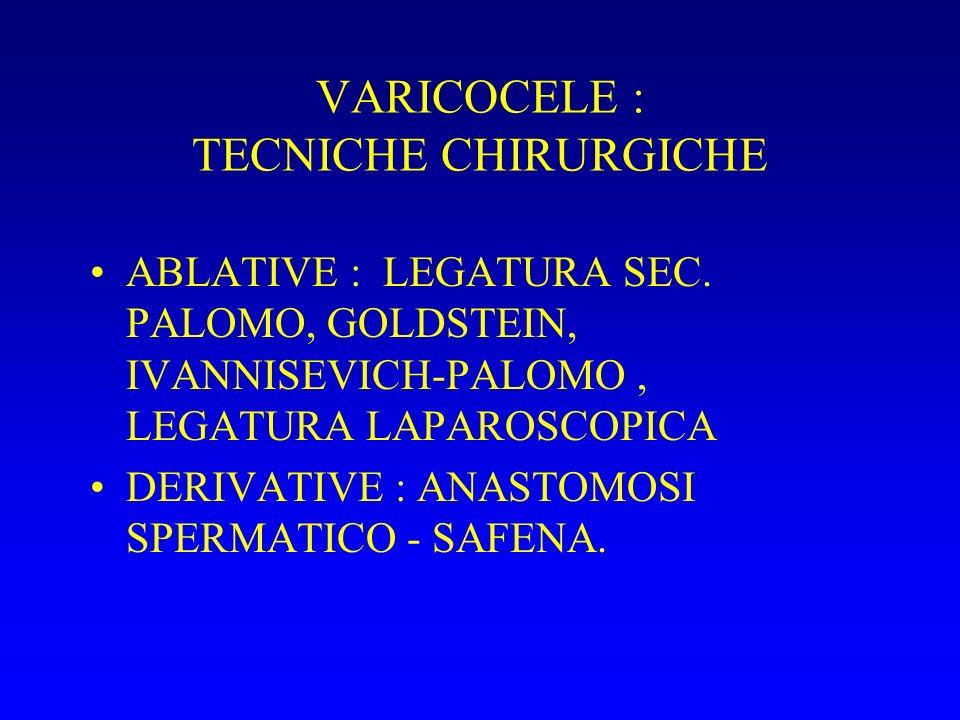 VARICOCELE : INDICAZIONI CHIRURGICHE VARICOCELE DI II - III GRADO VARICOCELE DI I GRADO CON IPOTROFIA TESTICOLARE LA CORREZIONE DEL VARICOCELE NELLADO