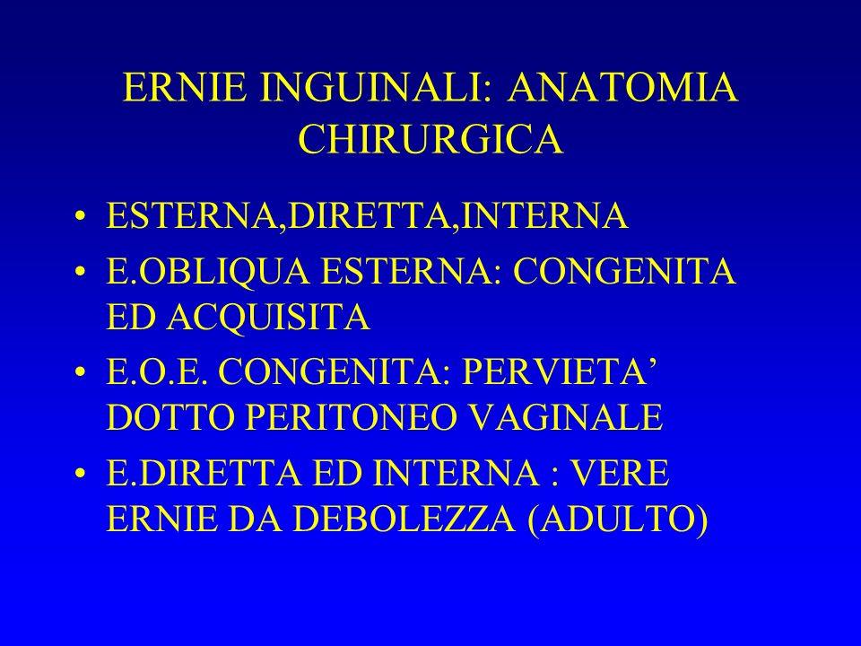 ERNIE INGUINALI: ANATOMIA CHIRURGICA ESTERNA,DIRETTA,INTERNA E.OBLIQUA ESTERNA: CONGENITA ED ACQUISITA E.O.E.