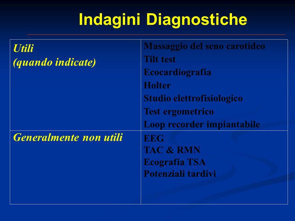 Indagini Diagnostiche EEG TAC & RMN Ecografia TSA Potenziali tardivi Generalmente non utili Massaggio del seno carotideo Tilt test Ecocardiografia Hol