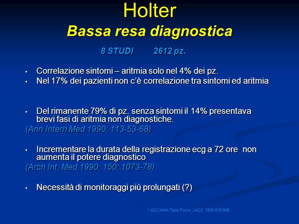 Holter Bassa resa diagnostica 8 STUDI 2612 pz. 8 STUDI 2612 pz. Correlazione sintomi – aritmia solo nel 4% dei pz. Correlazione sintomi – aritmia solo