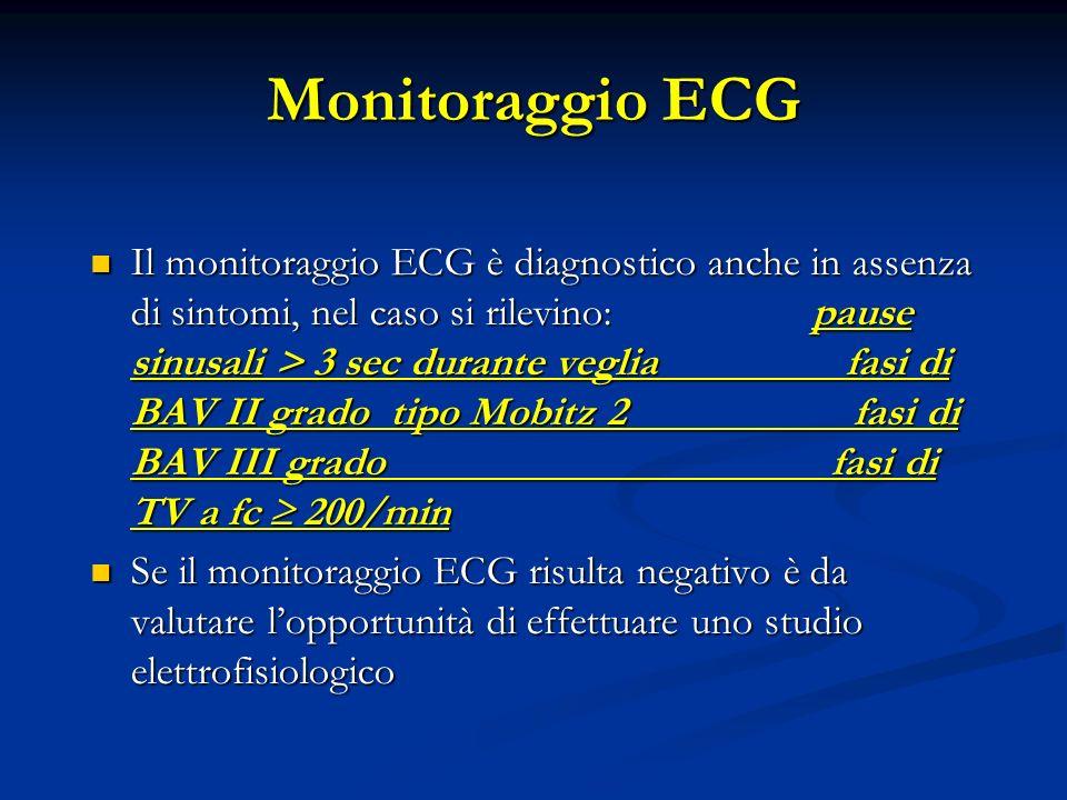 Monitoraggio ECG Il monitoraggio ECG è diagnostico anche in assenza di sintomi, nel caso si rilevino: pause sinusali > 3 sec durante veglia fasi di BA