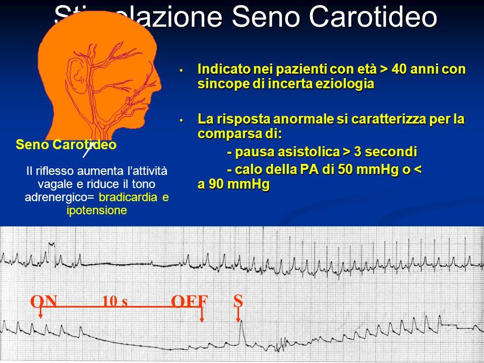 Stimolazione Seno Carotideo Stimolazione Seno Carotideo Indicato nei pazienti con età > 40 anni con sincope di incerta eziologia Indicato nei pazienti