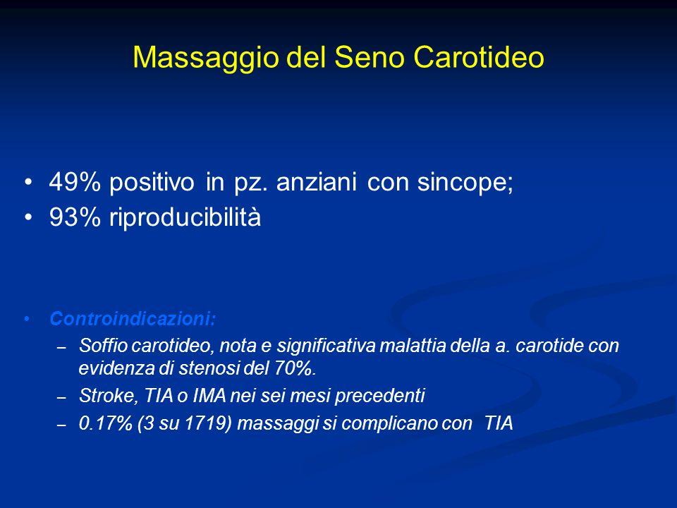 Massaggio del Seno Carotideo 49% positivo in pz. anziani con sincope; 93% riproducibilità Controindicazioni: – Soffio carotideo, nota e significativa