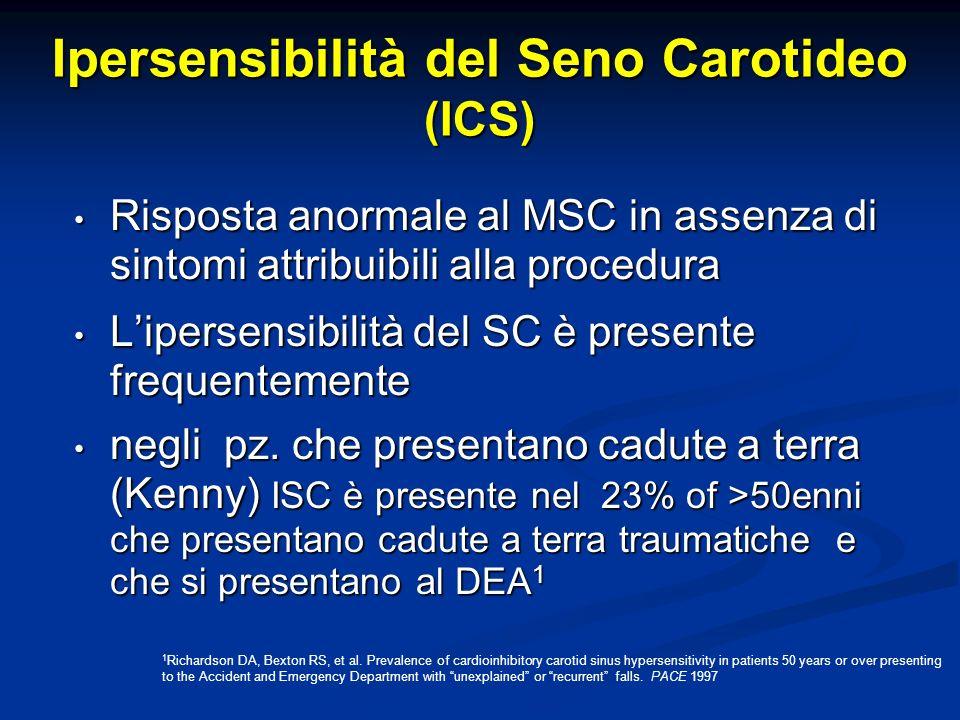 Ipersensibilità del Seno Carotideo (ICS) Risposta anormale al MSC in assenza di sintomi attribuibili alla procedura Risposta anormale al MSC in assenz