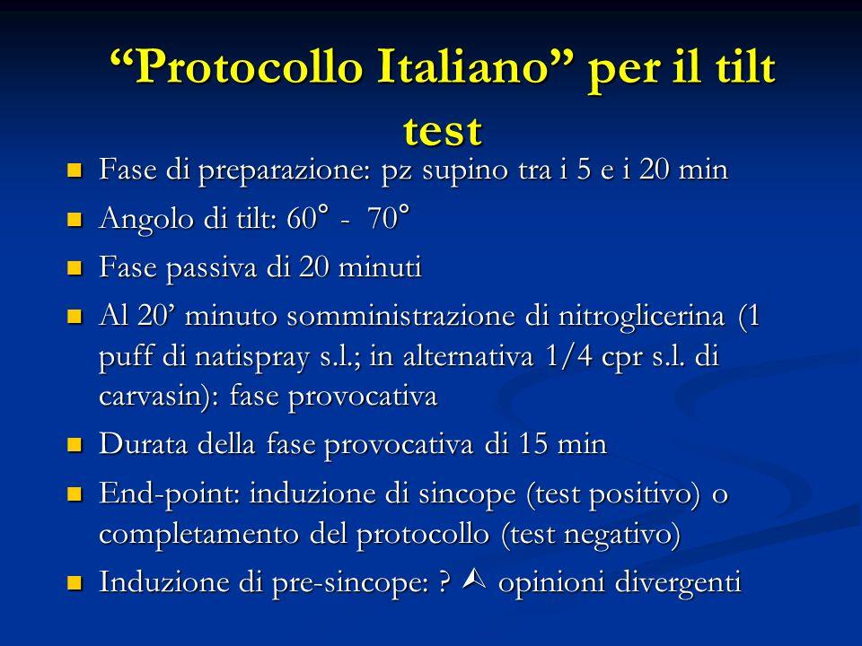 Protocollo Italiano per il tilt test Fase di preparazione: pz supino tra i 5 e i 20 min Fase di preparazione: pz supino tra i 5 e i 20 min Angolo di t