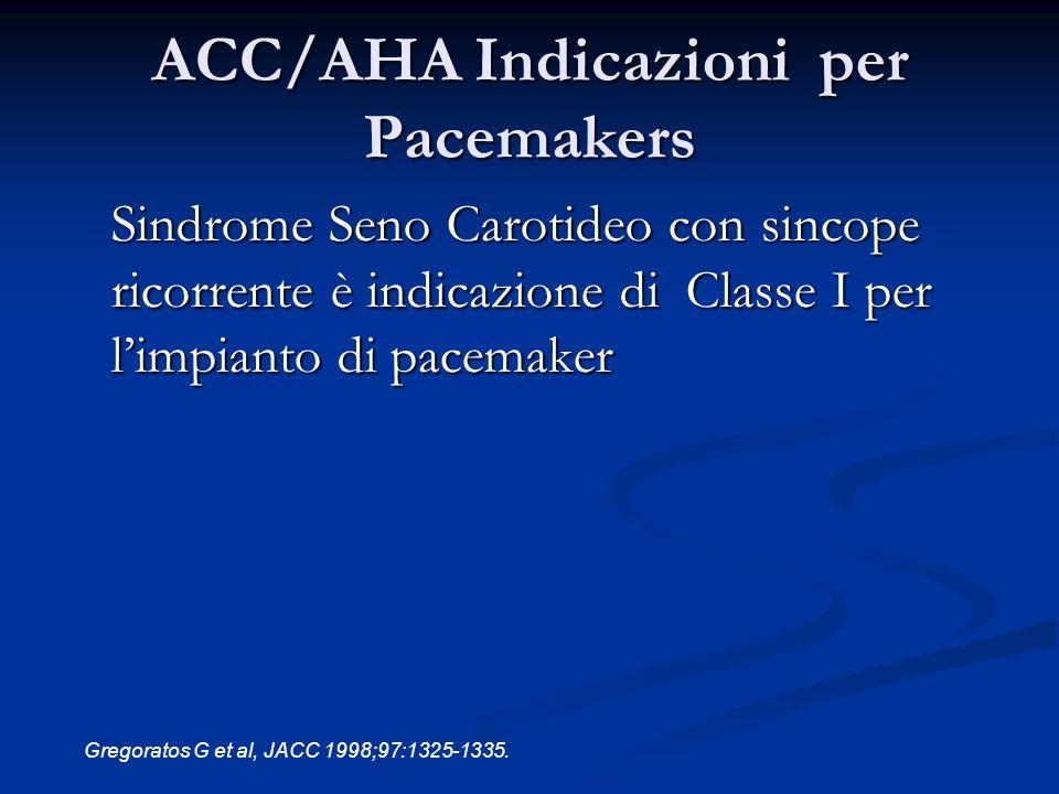 Gregoratos G et al, JACC 1998;97:1325-1335. ACC/AHA Indicazioni per Pacemakers Sindrome Seno Carotideo con sincope ricorrente è indicazione di Classe