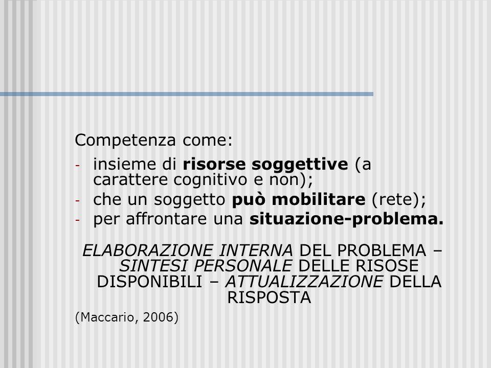 Definizione di competenze Competenze indicano la comprovata capacità di usare conoscenze, abilità e capacità personali, sociali e/o metodologiche, in