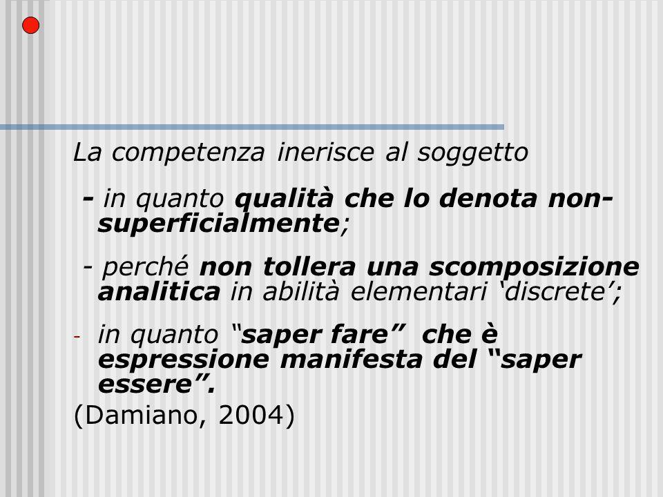 Competenza come possibilità di utilizzare quanto appreso in situazioni e secondo modalità differenti rispetto da quelle nelle quali è avvenuto lappren