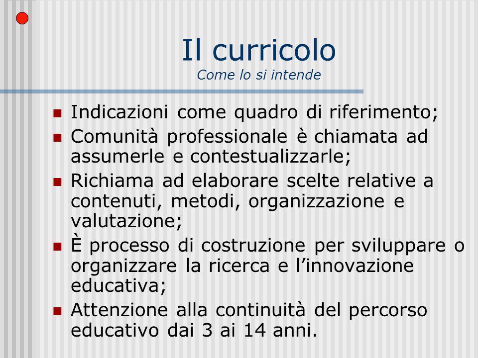 Centralità della competenza apprendimento valutazione insegnamento COMPETENZA