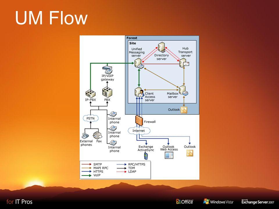 UM Flow