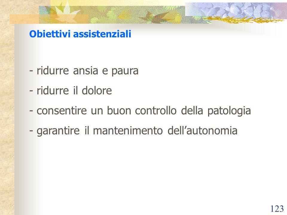 123 Obiettivi assistenziali - ridurre ansia e paura - ridurre il dolore - consentire un buon controllo della patologia - garantire il mantenimento del