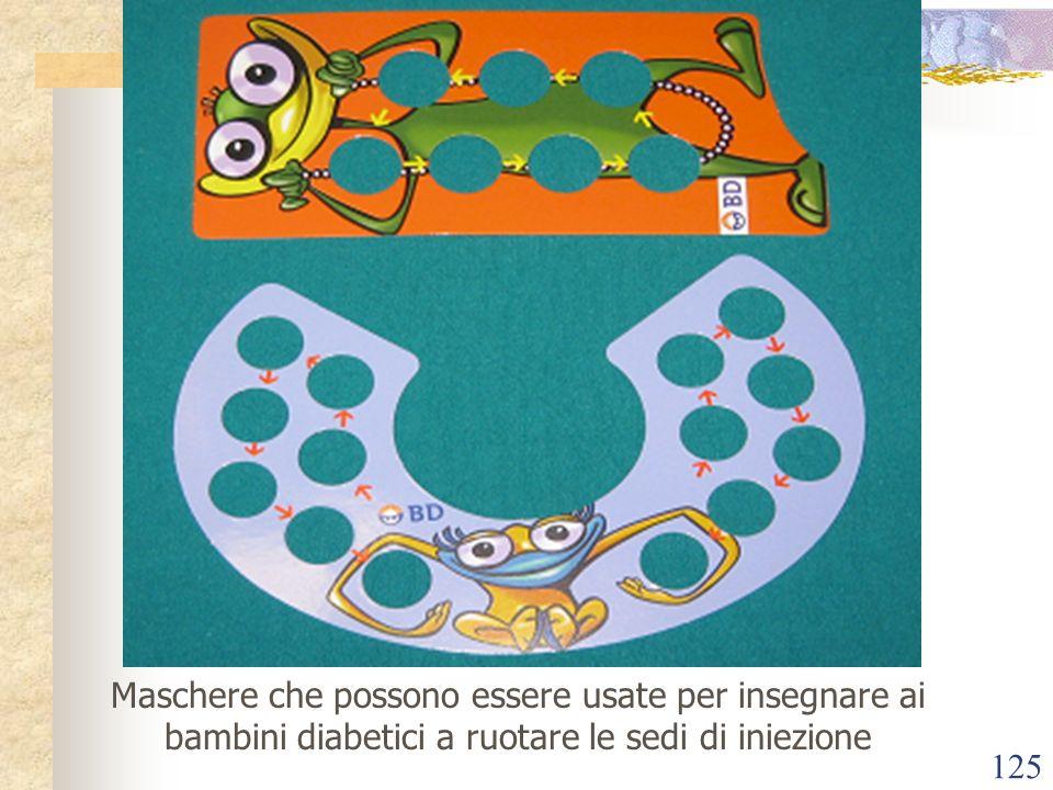 125 Maschere che possono essere usate per insegnare ai bambini diabetici a ruotare le sedi di iniezione
