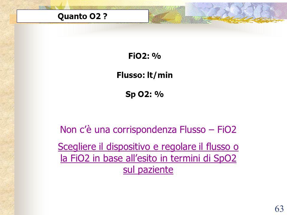 63 FiO2: % Flusso: lt/min Sp O2: % Quanto O2 ? Non cè una corrispondenza Flusso – FiO2 Scegliere il dispositivo e regolare il flusso o la FiO2 in base