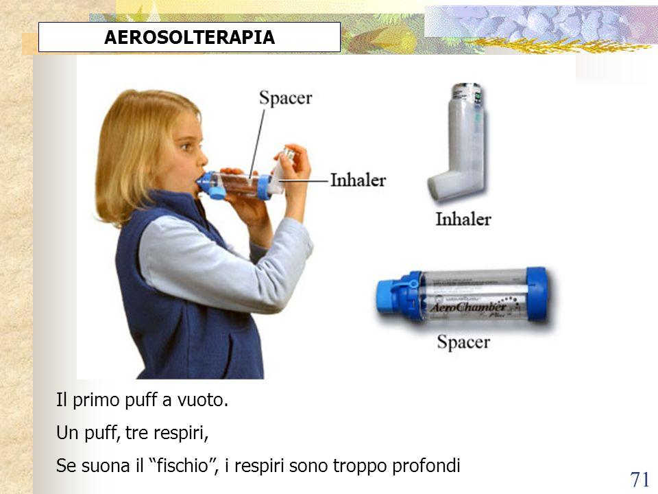 71 AEROSOLTERAPIA Il primo puff a vuoto. Un puff, tre respiri, Se suona il fischio, i respiri sono troppo profondi