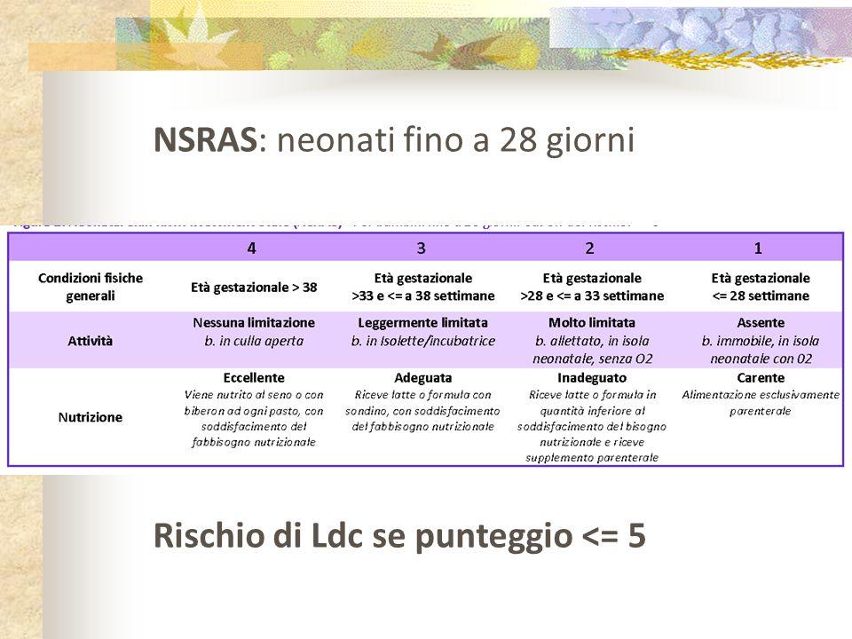 NSRAS: neonati fino a 28 giorni Rischio di Ldc se punteggio <= 5