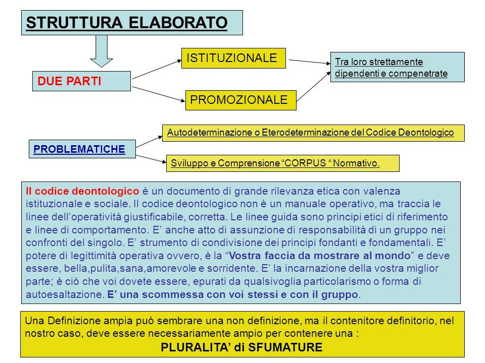 DUE PARTI ISTITUZIONALE PROMOZIONALE Il codice deontologico è un documento di grande rilevanza etica con valenza istituzionale e sociale. Il codice de