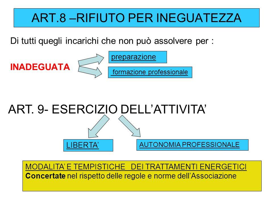 ART.8 –RIFIUTO PER INEGUATEZZA Di tutti quegli incarichi che non può assolvere per : INADEGUATA preparazione formazione professionale ART. 9- ESERCIZI