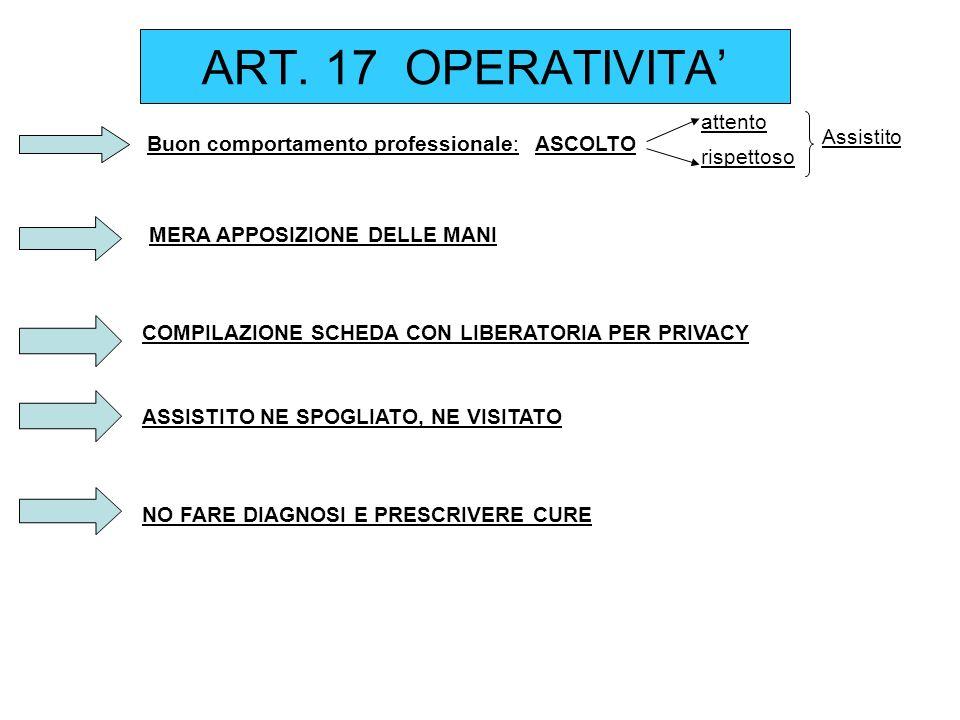ART. 17 OPERATIVITA Buon comportamento professionale: ASCOLTO attento rispettoso Assistito MERA APPOSIZIONE DELLE MANI COMPILAZIONE SCHEDA CON LIBERAT