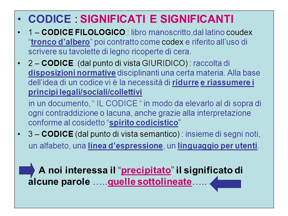CODICE : SIGNIFICATI E SIGNIFICANTI 1 – CODICE FILOLOGICO : libro manoscritto,dal latino coudextronco dalbero poi contratto come codex e riferito allu