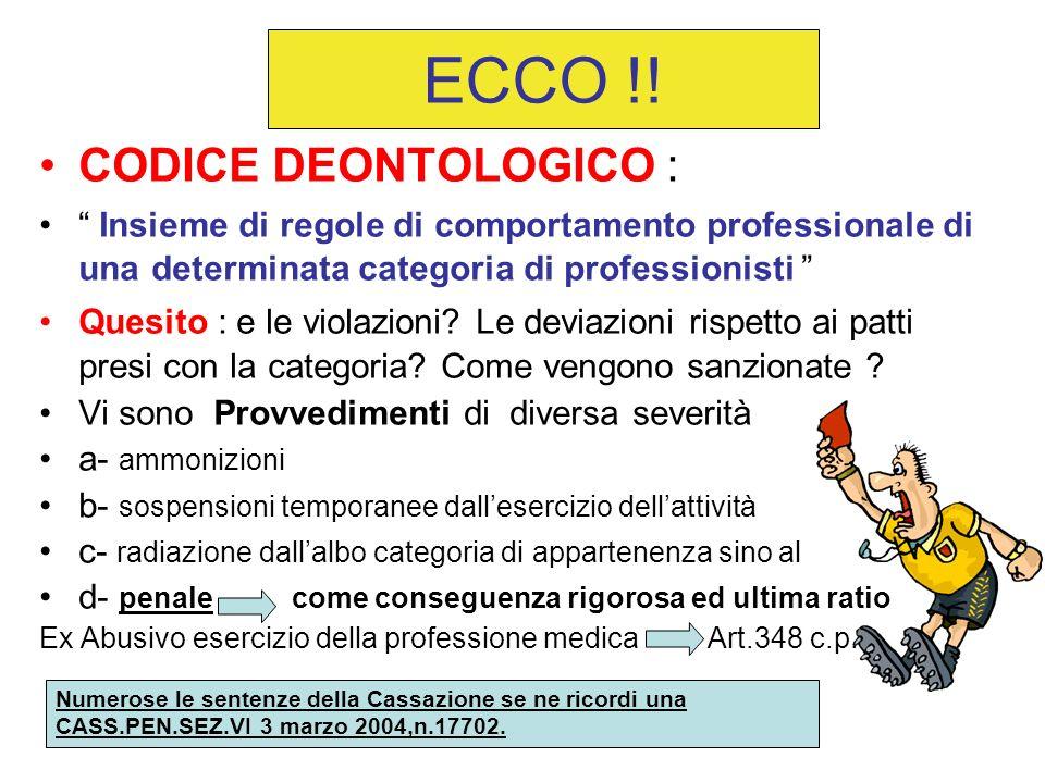ECCO !! CODICE DEONTOLOGICO : Insieme di regole di comportamento professionale di una determinata categoria di professionisti Quesito : e le violazion