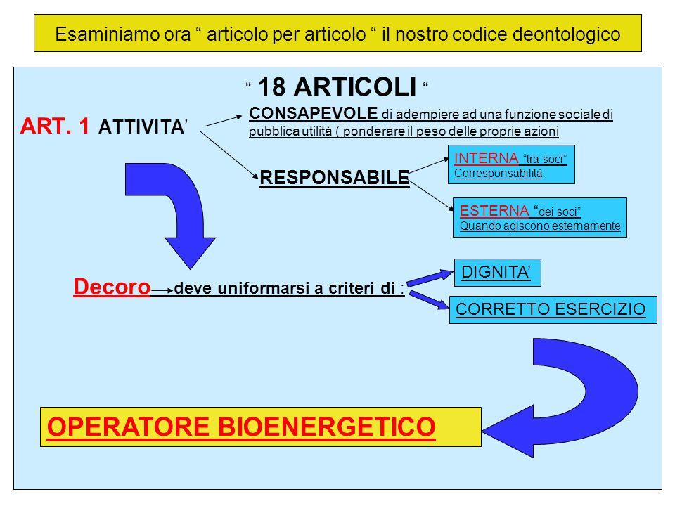 Esaminiamo ora articolo per articolo il nostro codice deontologico 18 ARTICOLI ART. 1 ATTIVITA CONSAPEVOLE di adempiere ad una funzione sociale di pub