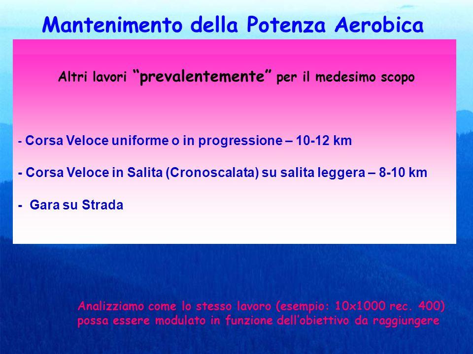 Mantenimento della Potenza Aerobica Esempi: 15/18x(500-500); ritmo 105% RM – 94% RM 10/12x1000 rec. 400; 103% RM – 90% RM 8/9x(1000-1000); ritmo 102%