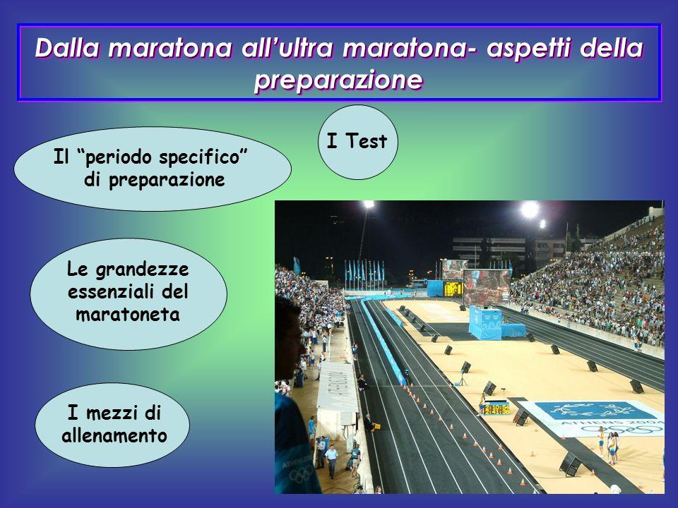periodo specifico periodo specifico Ha la funzione di preparare la gara in maniera mirata, trasformando in prestazione le qualità che sono state allenate in precedenza.