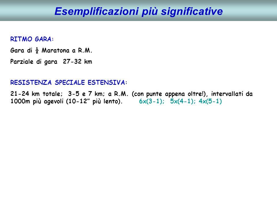 Esemplificazioni più significative RITMO GARA: Gara di ½ Maratona a R.M. Parziale di gara 27-32 km RESISTENZA SPECIALE ESTENSIVA: 21-24 km totale; 3-5