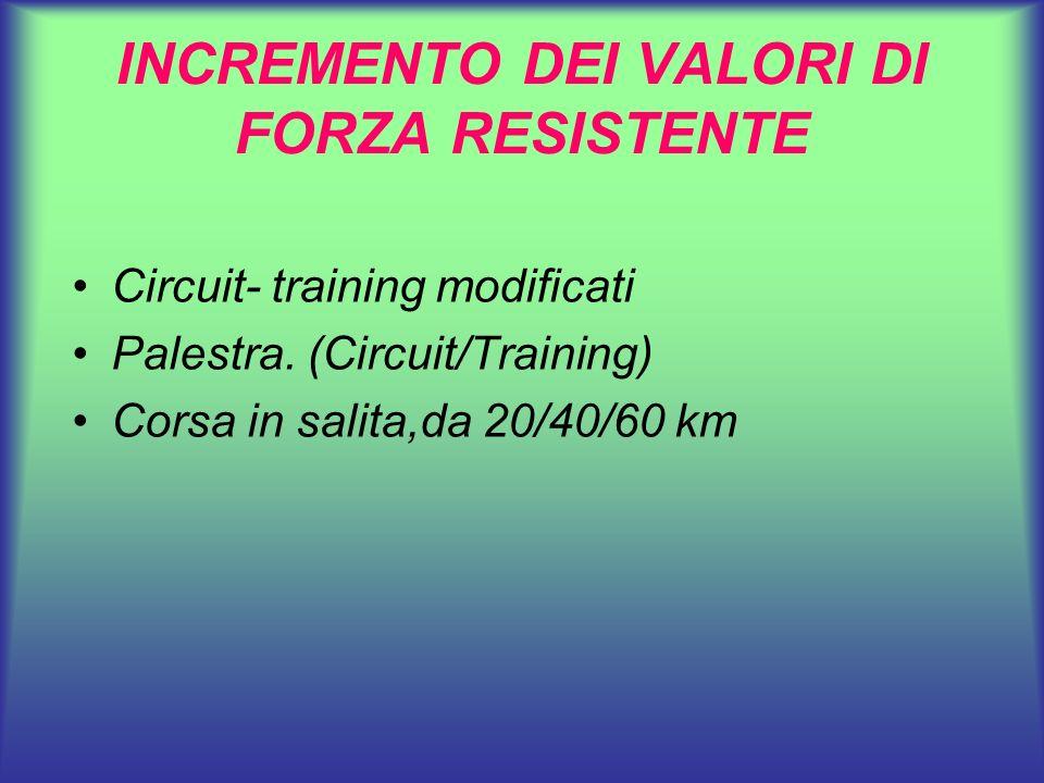 INCREMENTO DEI VALORI DI FORZA RESISTENTE Circuit- training modificati Palestra. (Circuit/Training) Corsa in salita,da 20/40/60 km