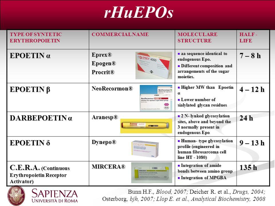 rHuEPOs TYPE OF SYNTETIC ERYTHROPOIETIN COMMERCIAL NAME MOLECULARE STRUCTURE HALF - LIFE EPOETIN α Eprex®Epogen®Procrit® aa sequence identical to endo