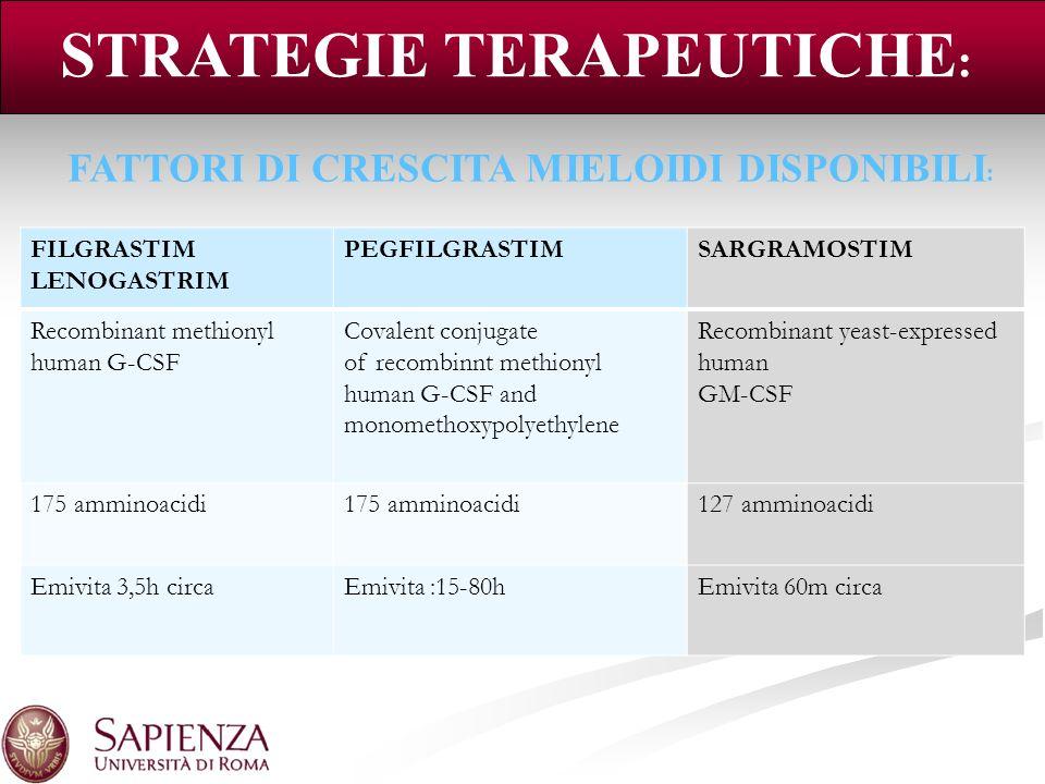 FATTORI DI CRESCITA MIELOIDI DISPONIBILI : STRATEGIE TERAPEUTICHE : FILGRASTIM LENOGASTRIM PEGFILGRASTIMSARGRAMOSTIM Recombinant methionyl human G-CSF