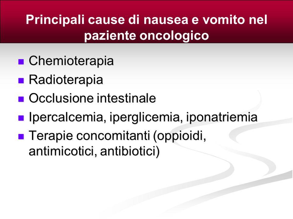 Principali cause di nausea e vomito nel paziente oncologico Chemioterapia Chemioterapia Radioterapia Radioterapia Occlusione intestinale Occlusione in