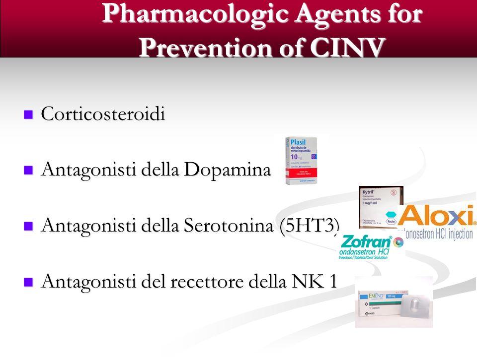 Pharmacologic Agents for Prevention of CINV Corticosteroidi Corticosteroidi Antagonisti della Dopamina Antagonisti della Dopamina Antagonisti della Se