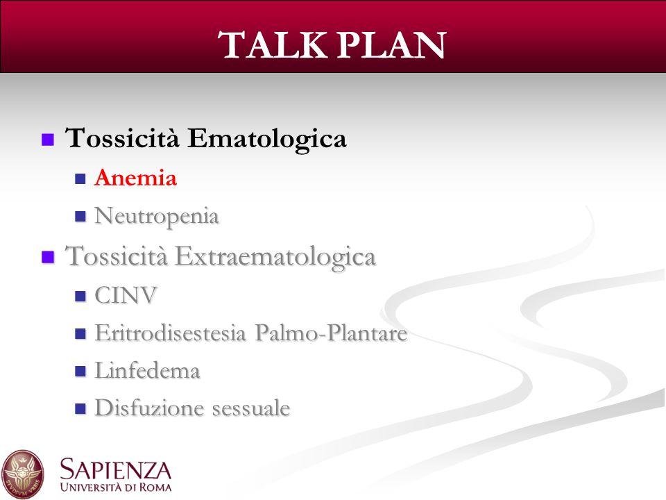 TALK PLAN Tossicità Ematologica Anemia Neutropenia Neutropenia Tossicità Extraematologica Tossicità Extraematologica CINV CINV Eritrodisestesia Palmo-
