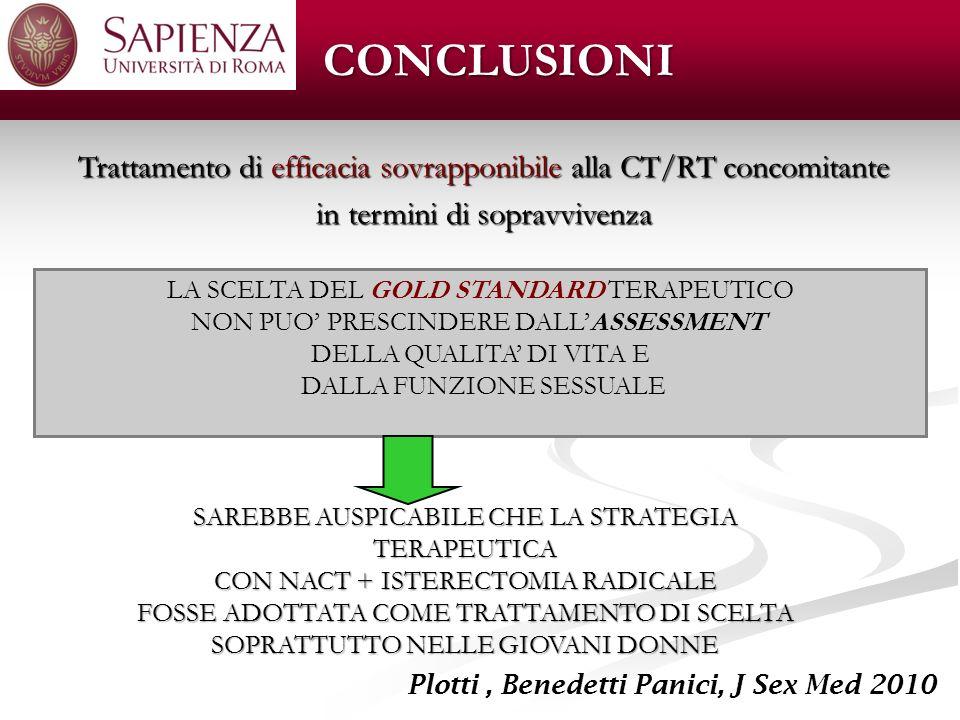 CONCLUSIONI Trattamento di efficacia sovrapponibile alla CT/RT concomitante in termini di sopravvivenza in termini di sopravvivenza Minor incidenza di