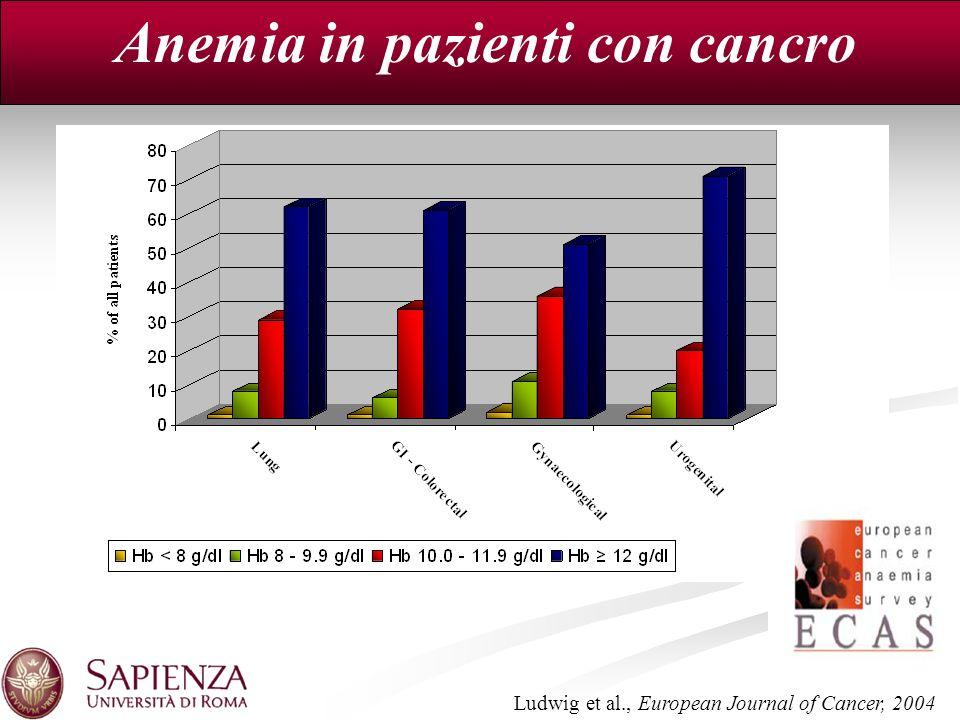 Anemia in pazienti con cancro Ludwig et al., European Journal of Cancer, 2004