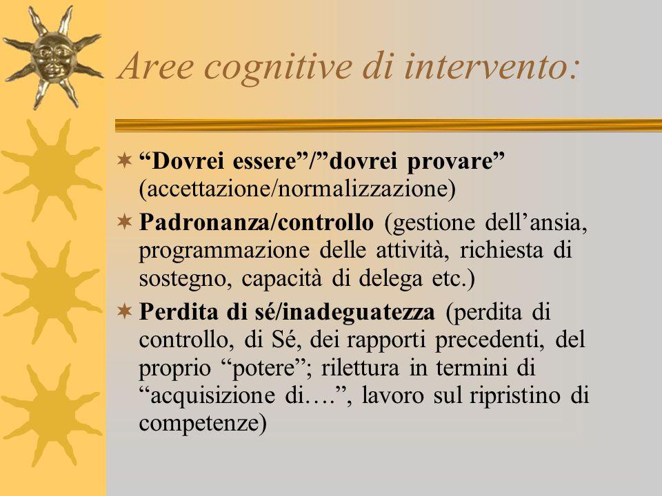 Aree cognitive di intervento: Dovrei essere/dovrei provare (accettazione/normalizzazione) Padronanza/controllo (gestione dellansia, programmazione del