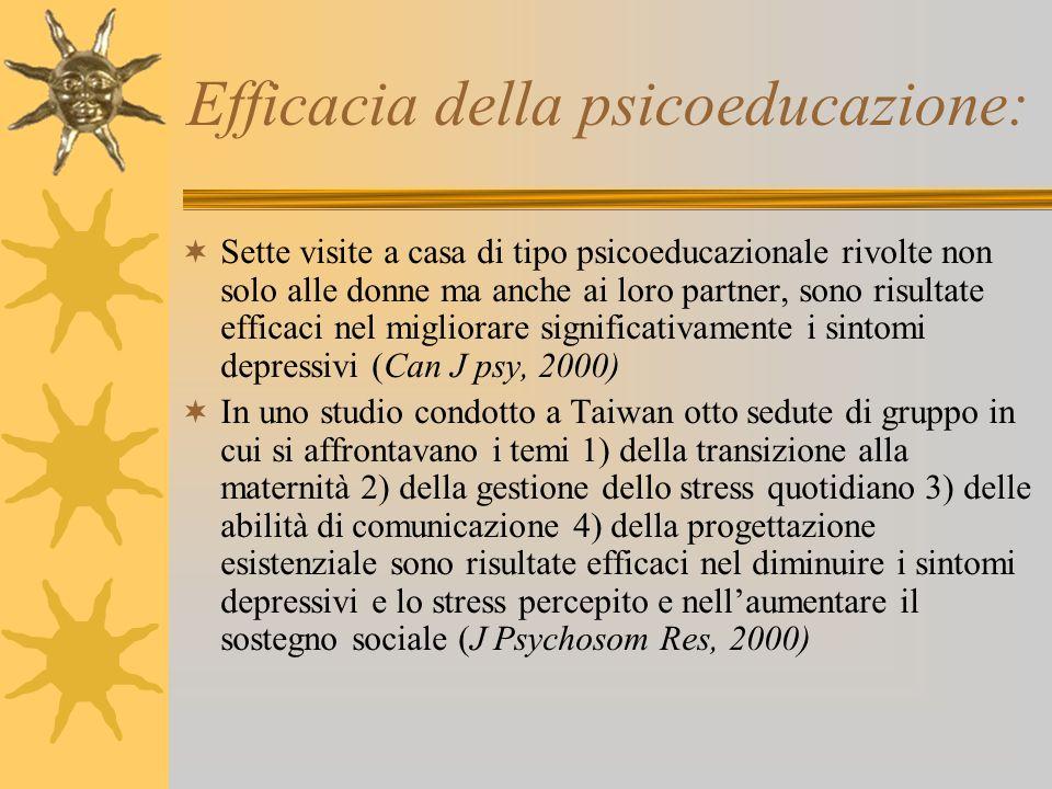 Efficacia della psicoeducazione: Sette visite a casa di tipo psicoeducazionale rivolte non solo alle donne ma anche ai loro partner, sono risultate ef