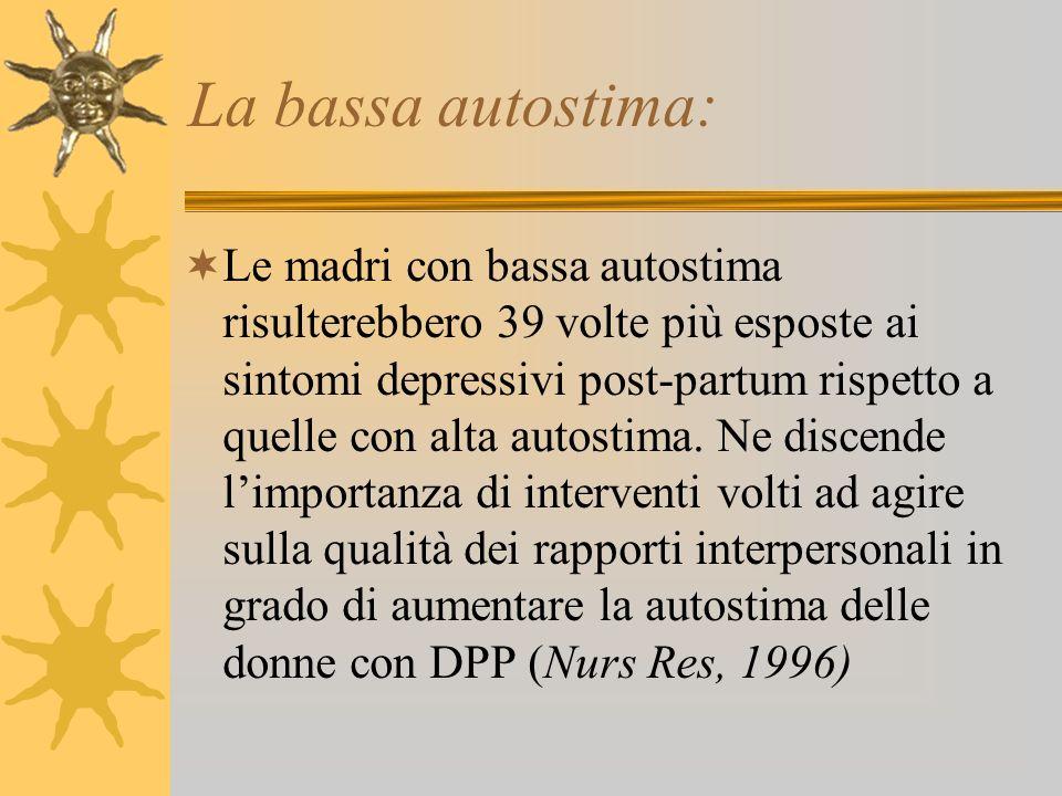 La bassa autostima: Le madri con bassa autostima risulterebbero 39 volte più esposte ai sintomi depressivi post-partum rispetto a quelle con alta auto
