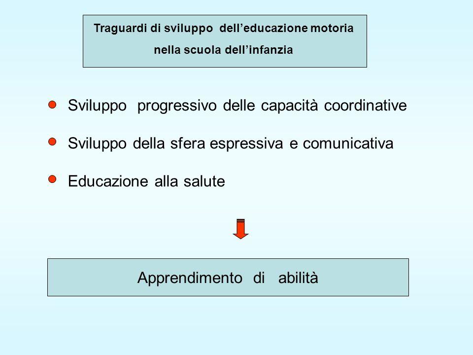 Sviluppo progressivo delle capacità coordinative Sviluppo della sfera espressiva e comunicativa Educazione alla salute Traguardi di sviluppo delleducazione motoria nella scuola dellinfanzia Apprendimento di abilità