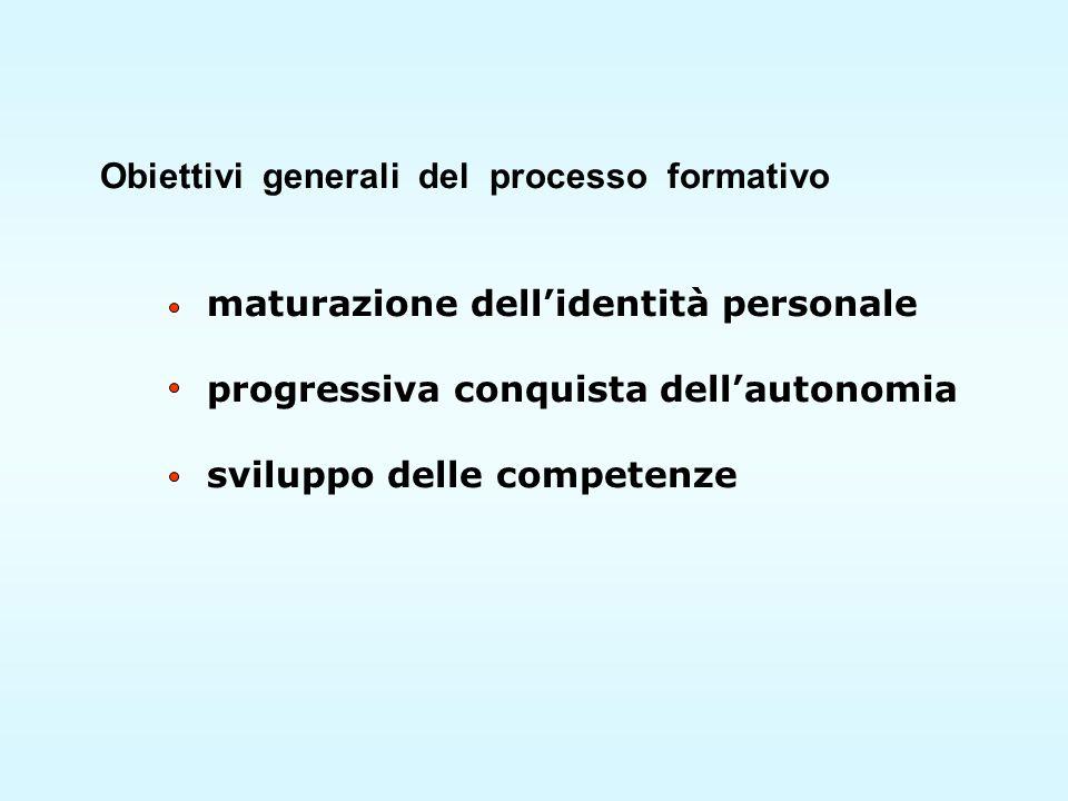 Obiettivi generali del processo formativo maturazione dellidentità personale progressiva conquista dellautonomia sviluppo delle competenze