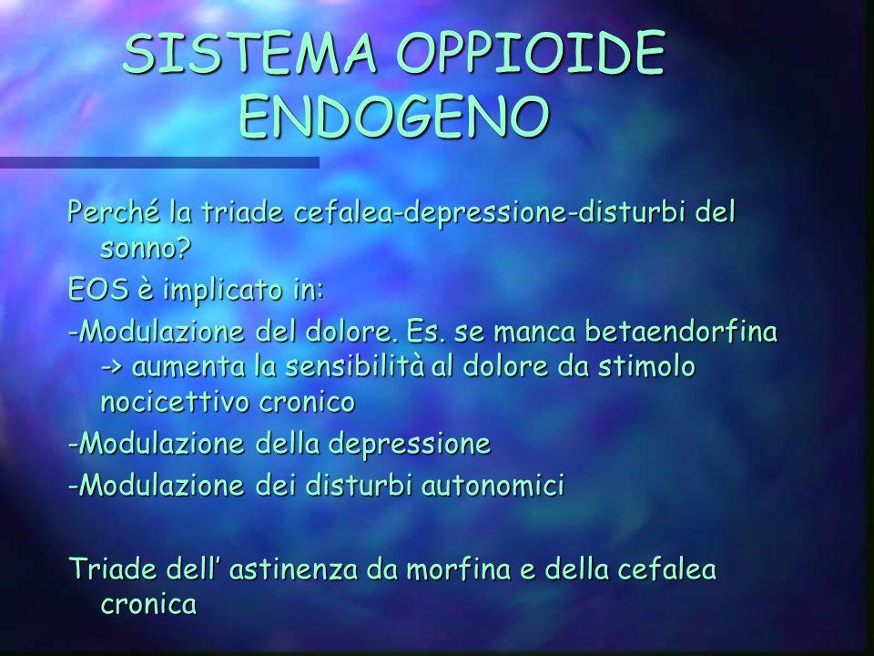 SISTEMA OPPIOIDE ENDOGENO Perché la triade cefalea-depressione-disturbi del sonno.