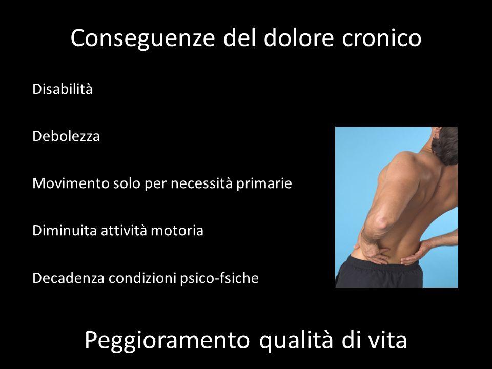 Conseguenze del dolore cronico Disabilità Debolezza Movimento solo per necessità primarie Diminuita attività motoria Decadenza condizioni psico-fsiche Peggioramento qualità di vita