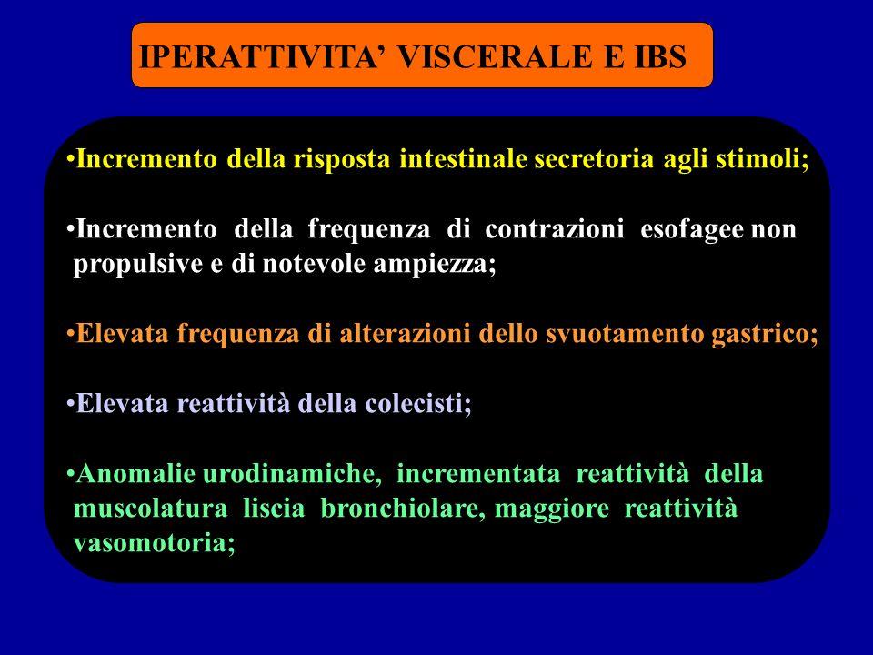 IPERATTIVITA VISCERALE E IBS Incremento della risposta intestinale secretoria agli stimoli; Incremento della frequenza di contrazioni esofagee non pro