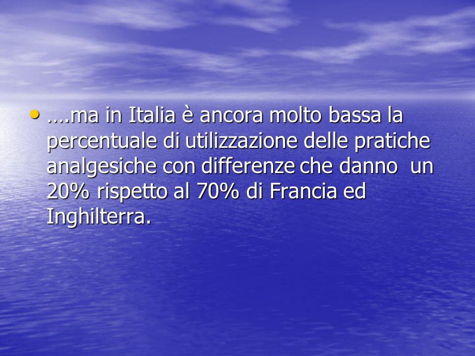 ….ma in Italia è ancora molto bassa la percentuale di utilizzazione delle pratiche analgesiche con differenze che danno un 20% rispetto al 70% di Fran