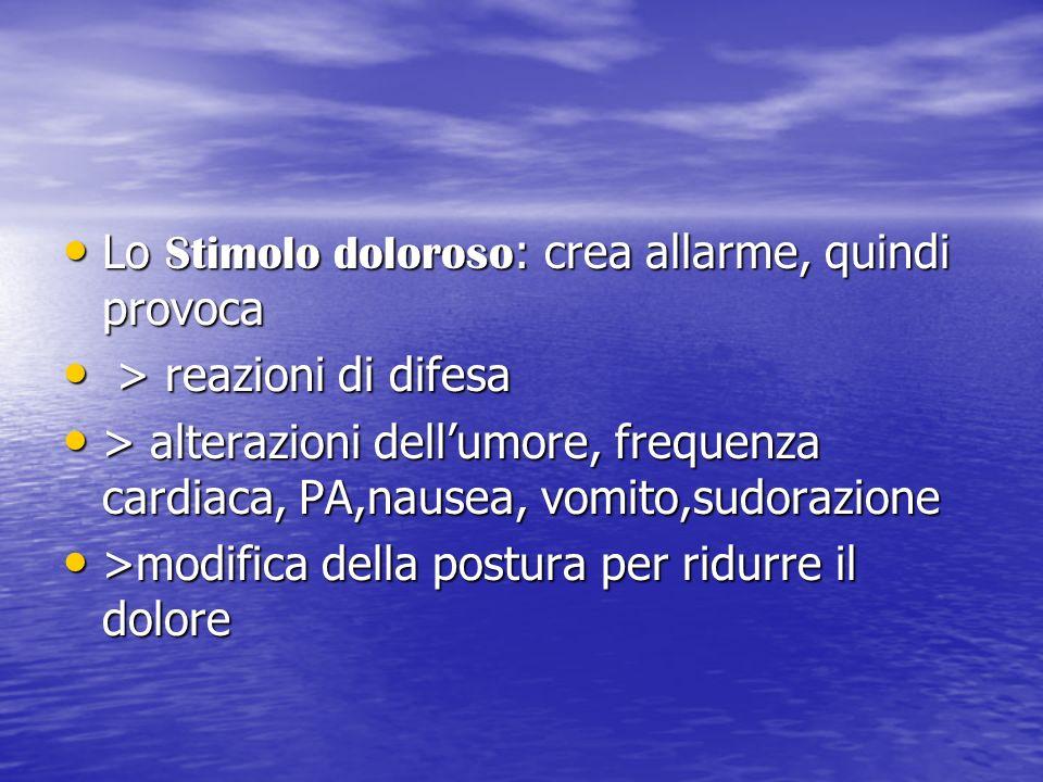 Lo Stimolo doloroso : crea allarme, quindi provoca Lo Stimolo doloroso : crea allarme, quindi provoca > reazioni di difesa > reazioni di difesa > alte