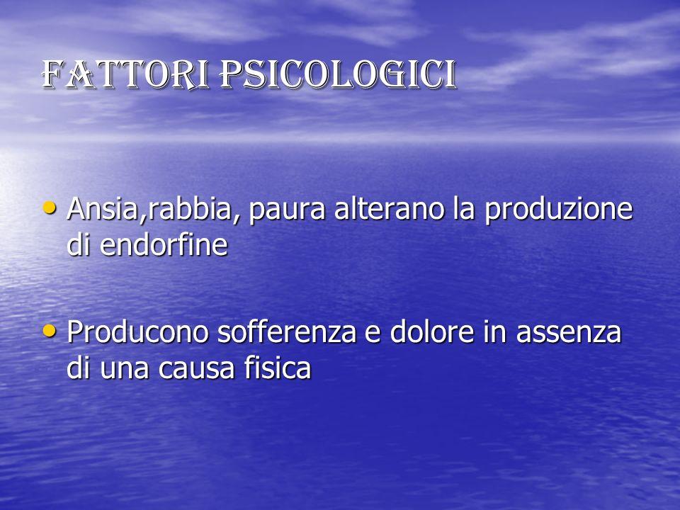 Fattori psicologici Ansia,rabbia, paura alterano la produzione di endorfine Ansia,rabbia, paura alterano la produzione di endorfine Producono sofferen